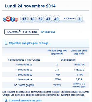 resultat-loto-lundi-24-novembre-numero-gagnant