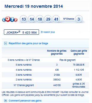 Euromillion 3 numéros gagnants