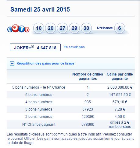 resultat tirage 25-04-2015