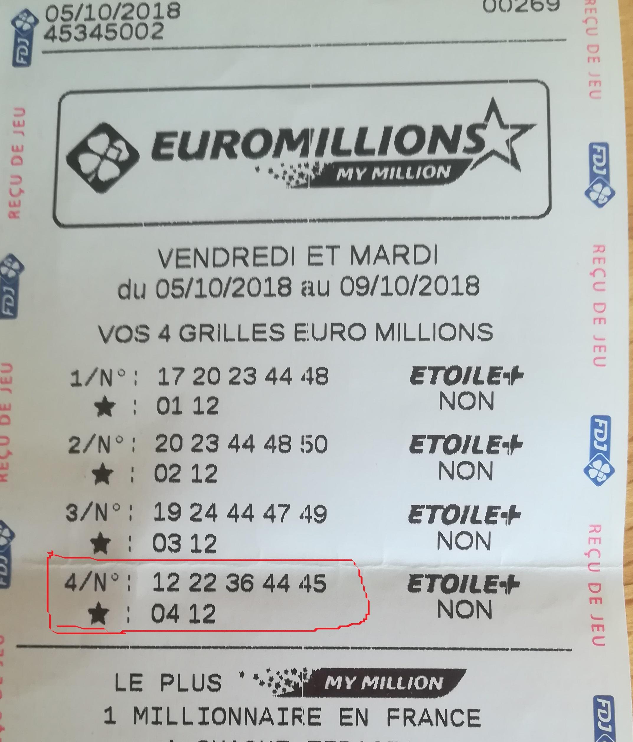 Ticket gagnant à l'euromillions. Le système Probix peut vous permettre de trouver les numéros gagnants.