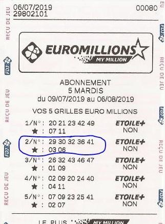 Méthode pour gagner à l'euromillions