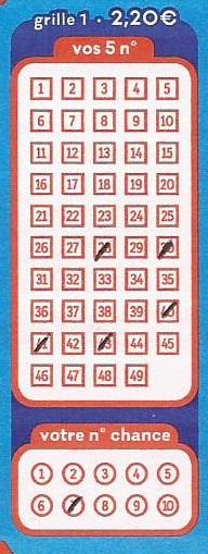 Comment choisir les numéros gagnants au Loto